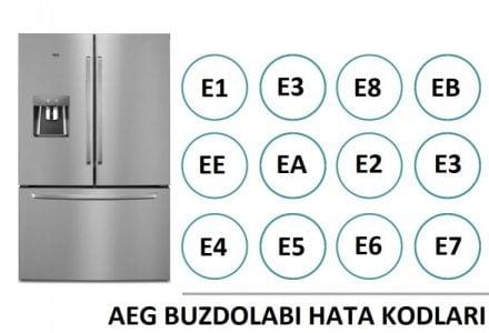 AEG Buzdolabı Hata Kodları